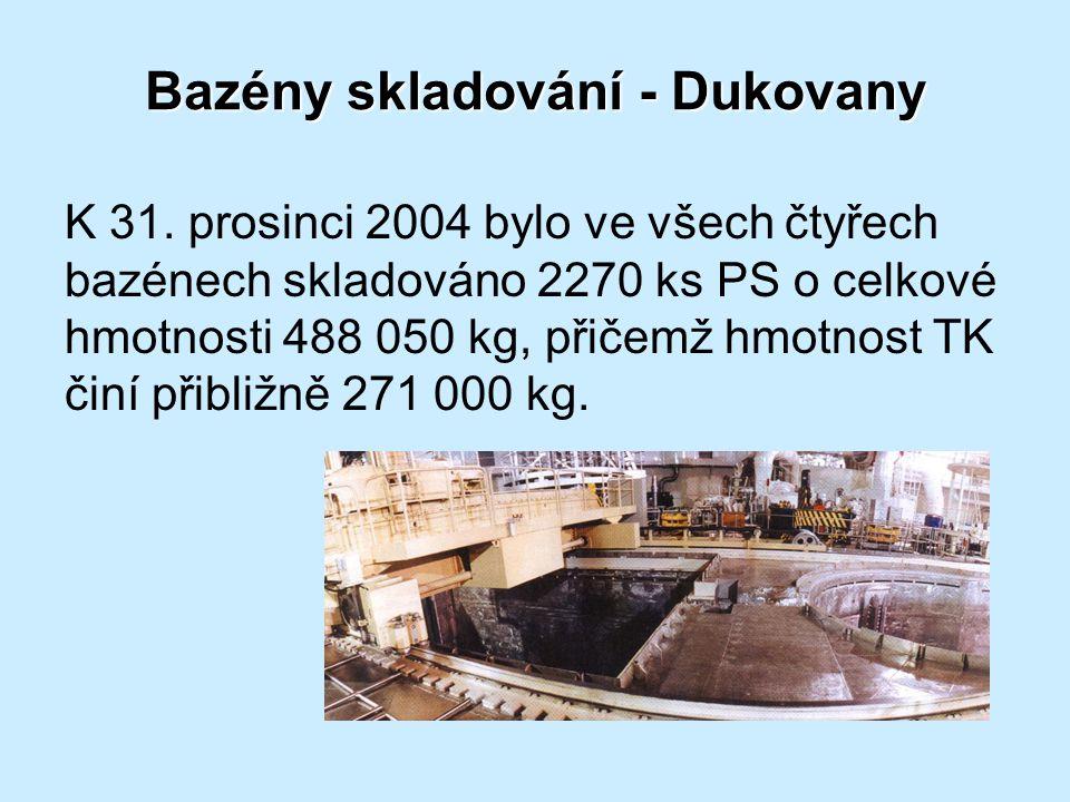 Bazény skladování - Dukovany K 31. prosinci 2004 bylo ve všech čtyřech bazénech skladováno 2270 ks PS o celkové hmotnosti 488 050 kg, přičemž hmotnost