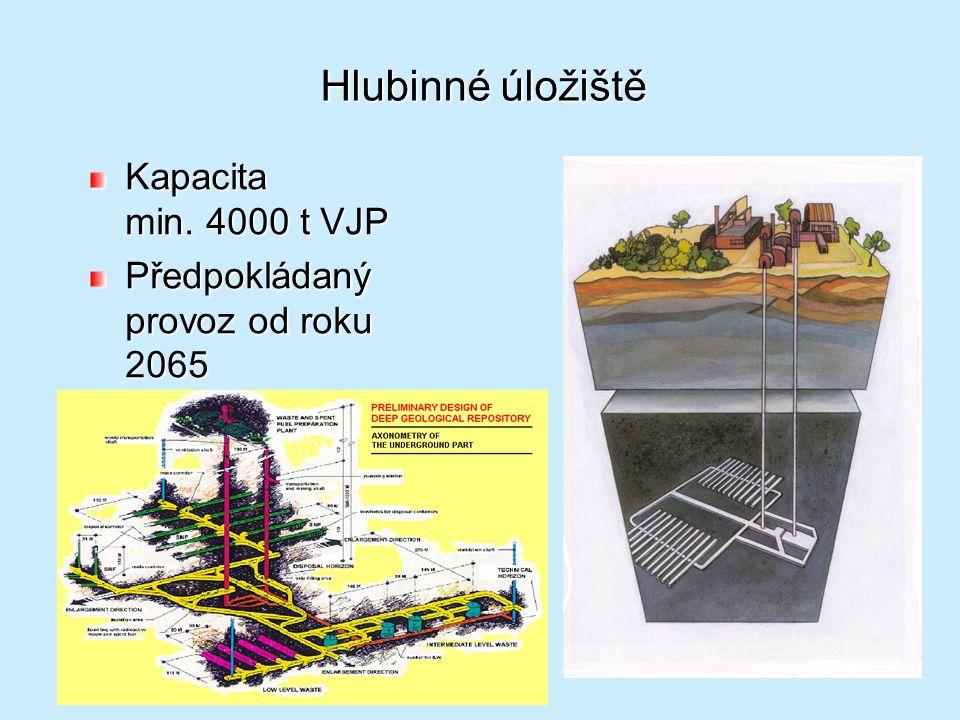 Hlubinné úložiště Kapacita min. 4000 t VJP Předpokládaný provoz od roku 2065