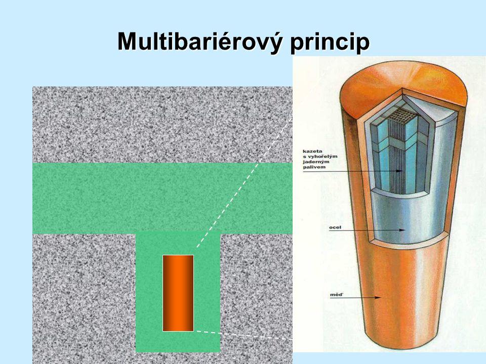 Multibariérový princip