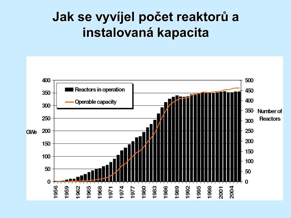 Bazény skladování - Dukovany K 31.