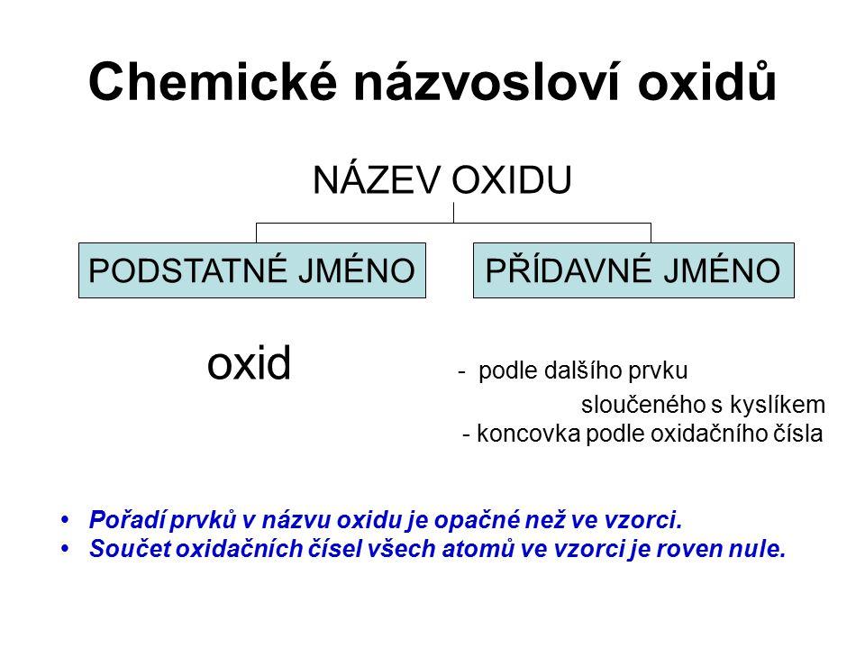 PŘÍDAVNÉ JMÉNOPODSTATNÉ JMÉNO Chemické názvosloví oxidů NÁZEV OXIDU oxid - podle dalšího prvku sloučeného s kyslíkem - koncovka podle oxidačního čísla