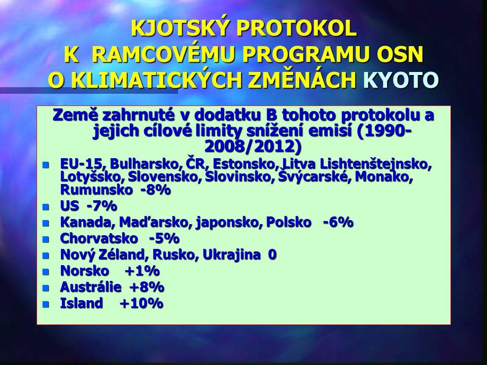 KJOTSKÝ PROTOKOL K RAMCOVÉMU PROGRAMU OSN O KLIMATICKÝCH ZMĚNÁCH KYOTO Země zahrnuté v dodatku B tohoto protokolu a jejich cílové limity snížení emisí (1990- 2008/2012) n EU-15, Bulharsko, ČR, Estonsko, Litva Lishtenštejnsko, Lotyšsko, Slovensko, Slovinsko, Švýcarské, Monako, Rumunsko -8% n US -7% n Kanada, Maďarsko, japonsko, Polsko -6% n Chorvatsko -5% n Nový Zéland, Rusko, Ukrajina 0 n Norsko +1% n Austrálie +8% n Island +10%