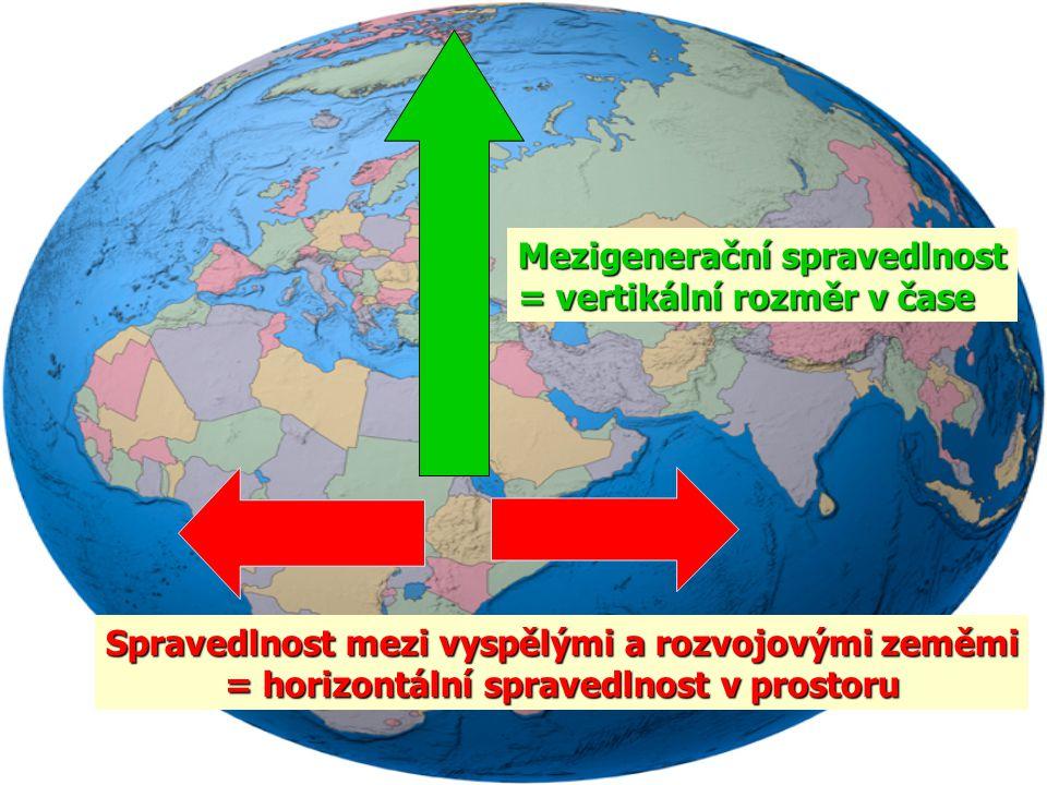 Mezigenerační spravedlnost = vertikální rozměr v čase Spravedlnost mezi vyspělými a rozvojovými zeměmi = horizontální spravedlnost v prostoru