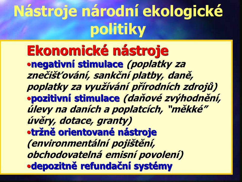 Nástroje národní ekologické politiky Ekonomické nástroje negativní stimulacenegativní stimulace (poplatky za znečišťování, sankční platby, daně, poplatky za využívání přírodních zdrojů) pozitivní stimulacepozitivní stimulace (daňové zvýhodnění, úlevy na daních a poplatcích, měkké úvěry, dotace, granty) tržně orientované nástrojetržně orientované nástroje (environmentální pojištění, obchodovatelná emisní povolení) depozitně refundační systémydepozitně refundační systémy