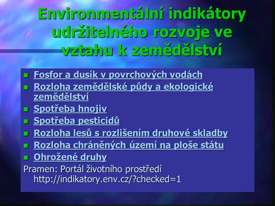 Environmentální indikátory udržitelného rozvoje ve vztahu k zemědělství n Fosfor a dusík v povrchových vodách Fosfor a dusík v povrchových vodách Fosfor a dusík v povrchových vodách n Rozloha zemědělské půdy a ekologické zemědělství Rozloha zemědělské půdy a ekologické zemědělství Rozloha zemědělské půdy a ekologické zemědělství n Spotřeba hnojiv Spotřeba hnojiv Spotřeba hnojiv n Spotřeba pesticidů Spotřeba pesticidů Spotřeba pesticidů n Rozloha lesů s rozlišením druhové skladby Rozloha lesů s rozlišením druhové skladby Rozloha lesů s rozlišením druhové skladby n Rozloha chráněných území na ploše státu Rozloha chráněných území na ploše státu Rozloha chráněných území na ploše státu n Ohrožené druhy Ohrožené druhy Ohrožené druhy Pramen: Portál životního prostředí http://indikatory.env.cz/?checked=1