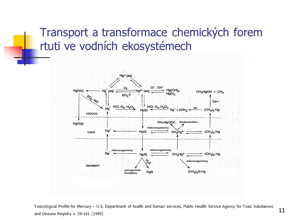 11 Transport a transformace chemických forem rtuti ve vodních ekosystémech Toxicological Profile for Mercury – U.S. Department of health and human ser