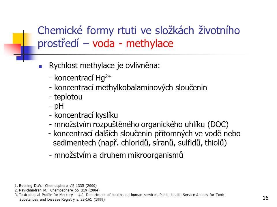 16 Chemické formy rtuti ve složkách životního prostředí – voda - methylace Rychlost methylace je ovlivněna: - koncentrací Hg 2+ - koncentrací methylko