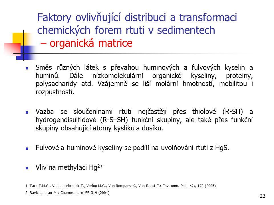 23 Faktory ovlivňující distribuci a transformaci chemických forem rtuti v sedimentech – organická matrice Směs různých látek s převahou huminových a f