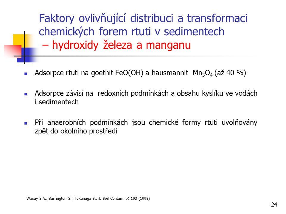 24 Faktory ovlivňující distribuci a transformaci chemických forem rtuti v sedimentech – hydroxidy železa a manganu Adsorpce rtuti na goethit FeO(OH) a