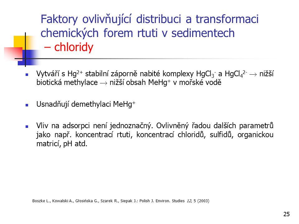 25 Faktory ovlivňující distribuci a transformaci chemických forem rtuti v sedimentech – chloridy Vytváří s Hg 2+ stabilní záporně nabité komplexy HgCl