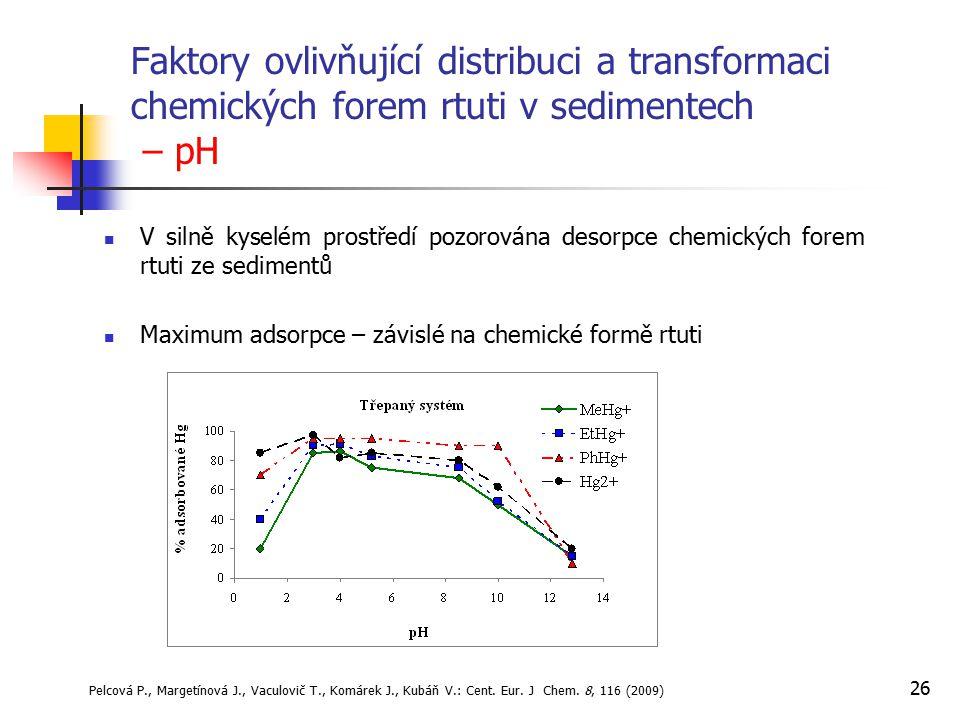 26 Faktory ovlivňující distribuci a transformaci chemických forem rtuti v sedimentech – pH V silně kyselém prostředí pozorována desorpce chemických fo