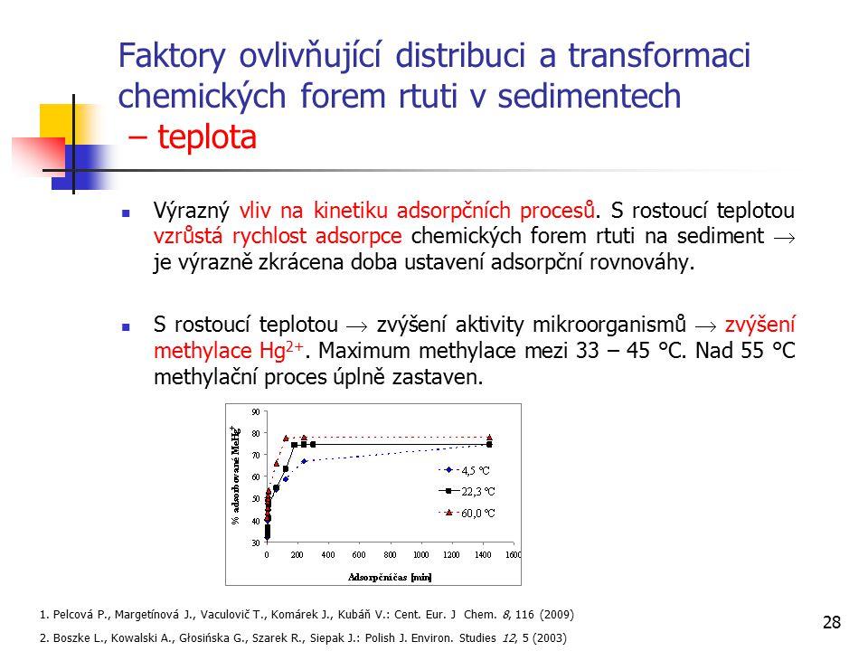 28 Faktory ovlivňující distribuci a transformaci chemických forem rtuti v sedimentech – teplota Výrazný vliv na kinetiku adsorpčních procesů. S rostou
