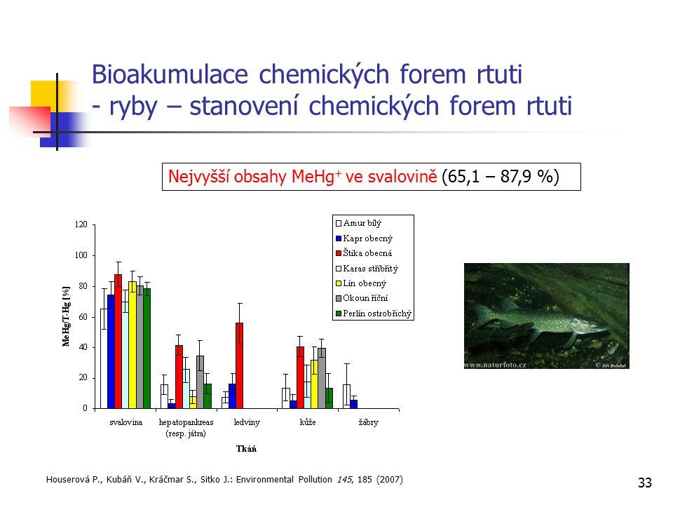 33 Bioakumulace chemických forem rtuti - ryby – stanovení chemických forem rtuti Nejvyšší obsahy MeHg + ve svalovině (65,1 – 87,9 %) Houserová P., Kub