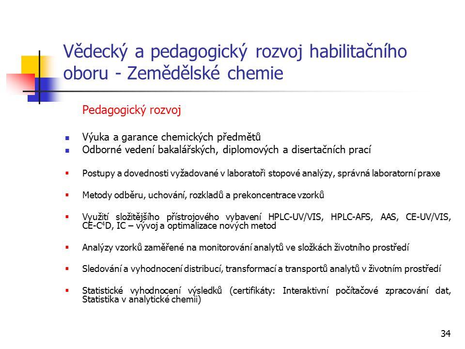 34 Vědecký a pedagogický rozvoj habilitačního oboru - Zemědělské chemie Pedagogický rozvoj Výuka a garance chemických předmětů Odborné vedení bakalářs