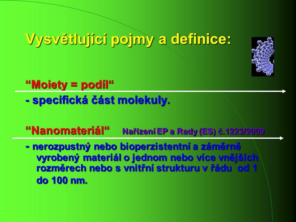 """Vysvětlující pojmy a definice: """"Moiety = podíl"""" - specifická část molekuly. """"Nanomateriál"""" Nařízení EP a Rady (ES) č.1223/2009 - nerozpustný nebo biop"""