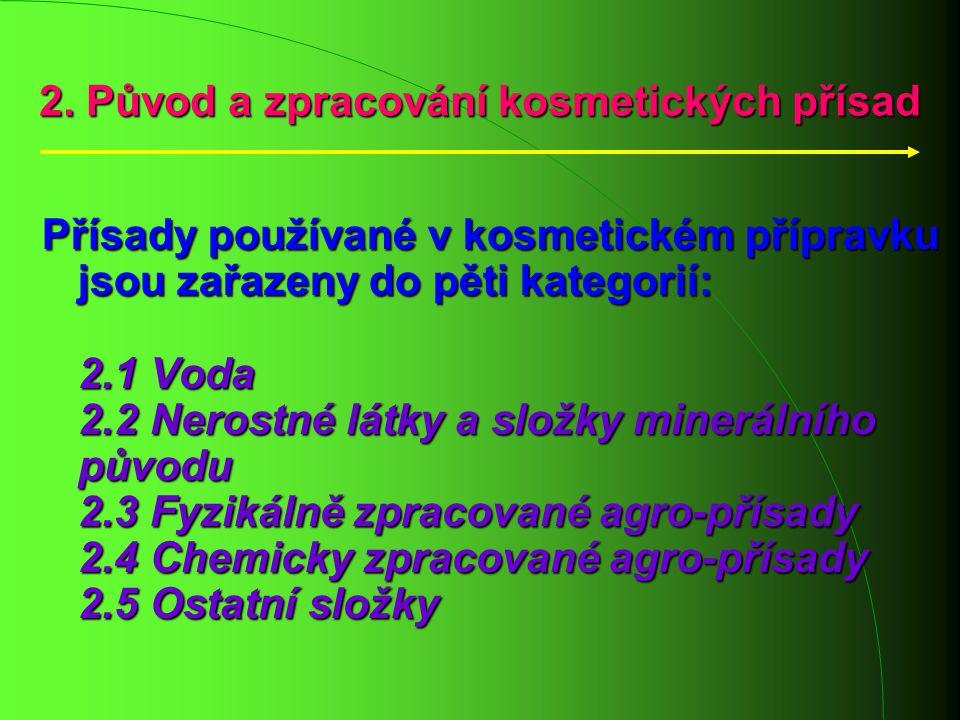 Přísady používané v kosmetickém přípravku jsou zařazeny do pěti kategorií: 2.1 Voda 2.2 Nerostné látky a složky minerálního původu 2.3 Fyzikálně zprac