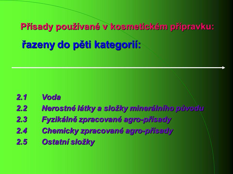 Přísady používané v kosmetickém přípravku: řazeny do pěti kategorií: řazeny do pěti kategorií: 2.1 Voda 2.2 Nerostné látky a složky minerálního původu