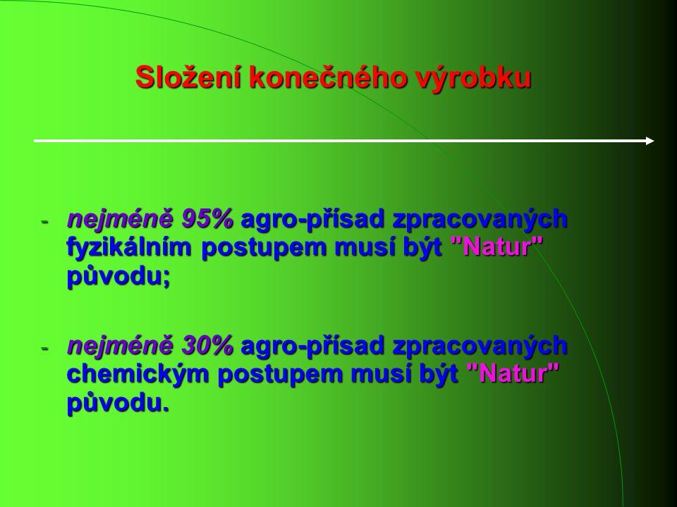 Složení konečného výrobku - nejméně 95% agro-přísad zpracovaných fyzikálním postupem musí být