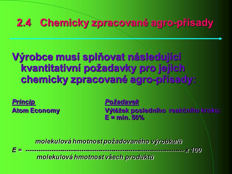 2.4 Chemicky zpracované agro-přísady Výrobce musí splňovat následující kvantitativní požadavky pro jejich chemicky zpracované agro-přísady: Princip Po