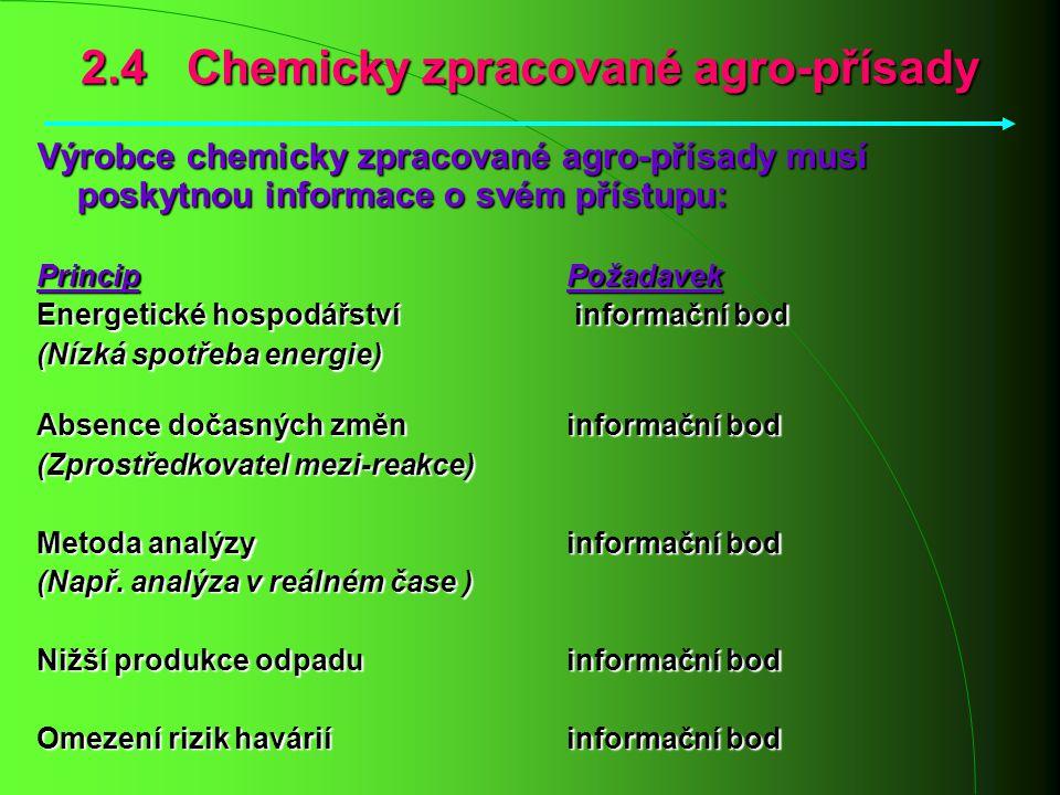 2.4 Chemicky zpracované agro-přísady Výrobce chemicky zpracované agro-přísady musí poskytnou informace o svém přístupu: PrincipPožadavek Energetické h
