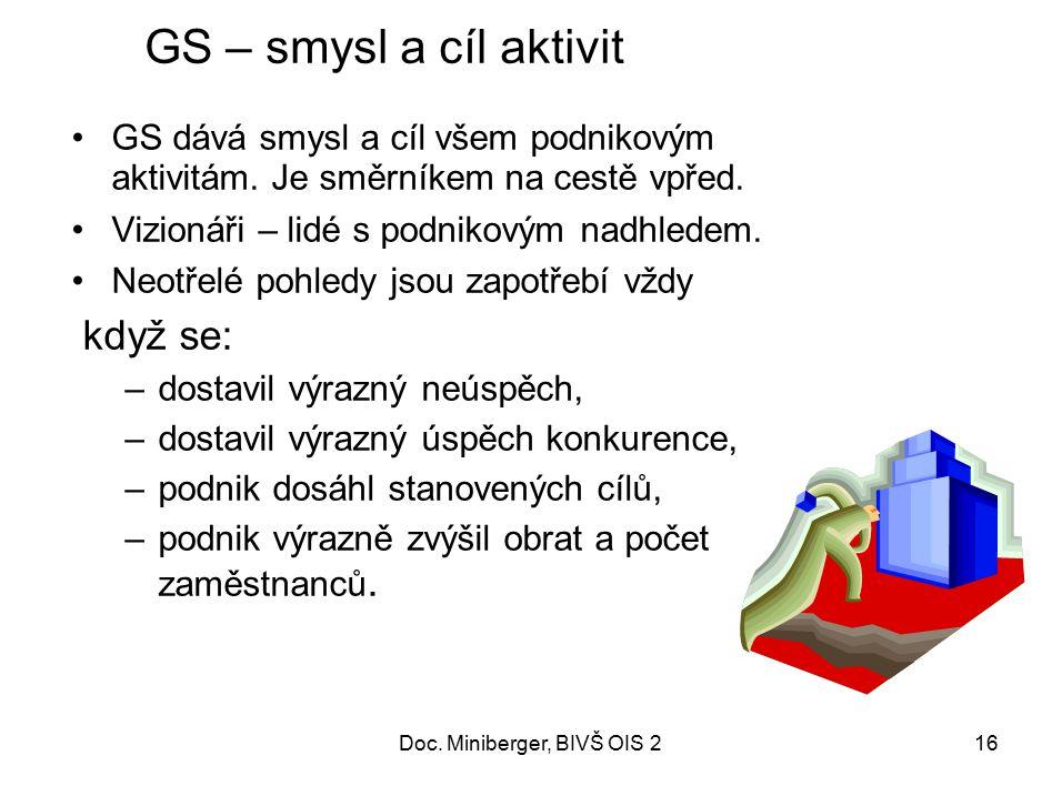 17 Konceptuální model tvorby GS Hlavní zaměření podniku.