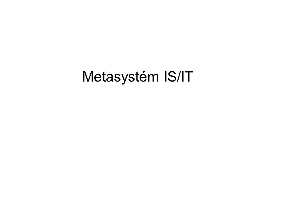 5 Úloha metasystému a jeho využívání v IS/IT Obecně pojem metasystém označuje systém, který popisuje, resp.