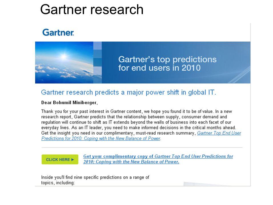 45 Gartner research
