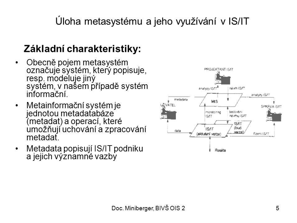 6 Dimenze MtS podle MDIS MtS v tomto pojetí umožňuje popisovat, analyzovat a řídit IS/IT z pohledu všech významných dimenzí (dle metodologie MDIS), tj.