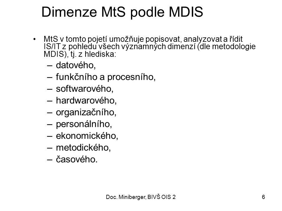 7 Datový slovník Velice častým využíváním Mts je tzv.