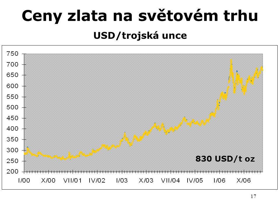 17 Ceny zlata na světovém trhu USD/trojská unce 830 USD/t oz