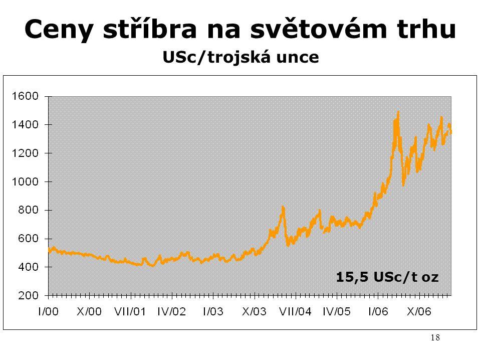18 Ceny stříbra na světovém trhu USc/trojská unce 15,5 USc/t oz