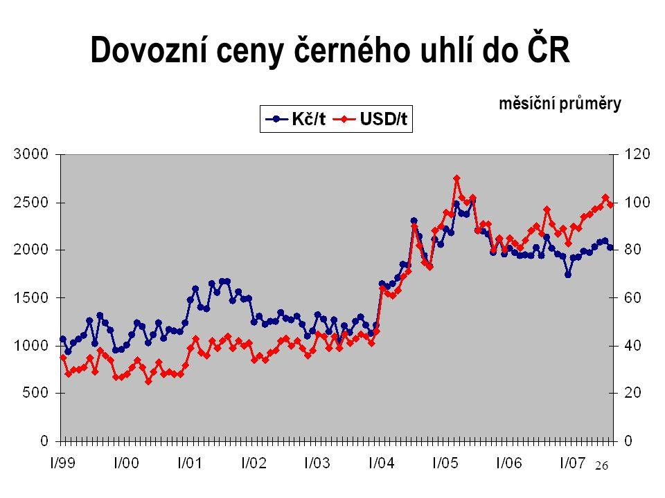 26 Dovozní ceny černého uhlí do ČR měsíční průměry
