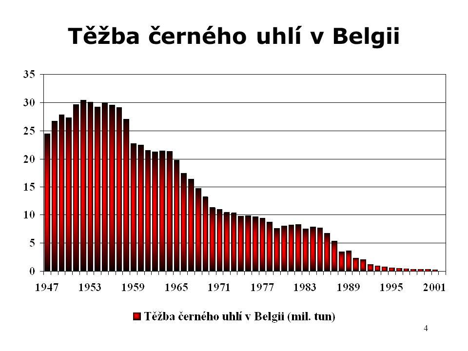 4 Těžba černého uhlí v Belgii