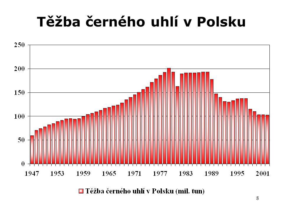 8 Těžba černého uhlí v Polsku