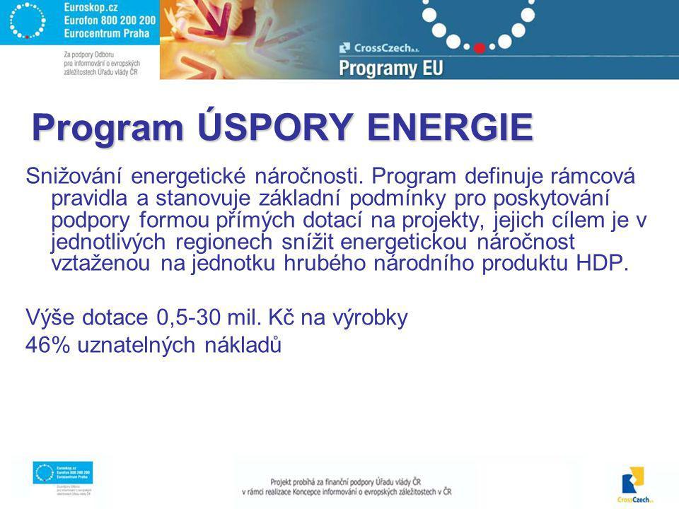 Program ÚSPORY ENERGIE Snižování energetické náročnosti. Program definuje rámcová pravidla a stanovuje základní podmínky pro poskytování podpory formo