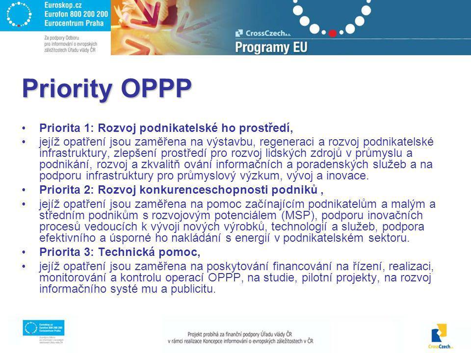 Priority OPPP Priorita 1: Rozvoj podnikatelské ho prostředí, jejíž opatření jsou zaměřena na výstavbu, regeneraci a rozvoj podnikatelské infrastruktur