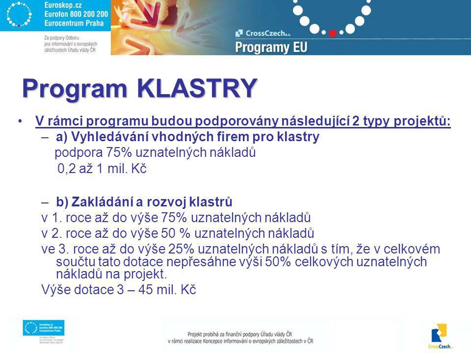 Program KLASTRY V rámci programu budou podporovány následující 2 typy projektů: –a) Vyhledávání vhodných firem pro klastry podpora 75% uznatelných nákladů 0,2 až 1 mil.