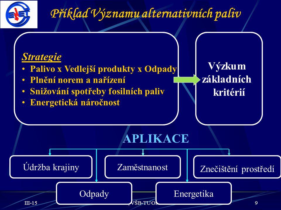 III-15ENET, VŠB-TU Ostrava9 Příklad Významu alternativních paliv Strategie Palivo x Vedlejší produkty x Odpady Plnění norem a nařízení Snižování spotř