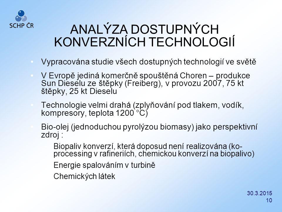30.3.2015 10 ANALÝZA DOSTUPNÝCH KONVERZNÍCH TECHNOLOGIÍ Vypracována studie všech dostupných technologií ve světě V Evropě jediná komerčně spouštěná Ch