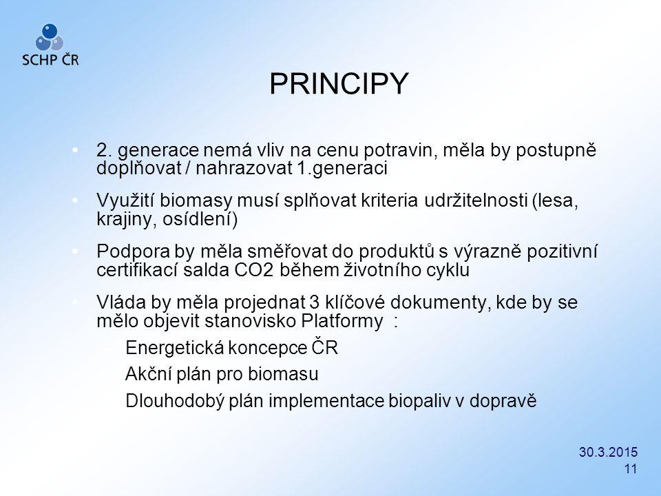30.3.2015 11 PRINCIPY 2. generace nemá vliv na cenu potravin, měla by postupně doplňovat / nahrazovat 1.generaci Využití biomasy musí splňovat kriteri