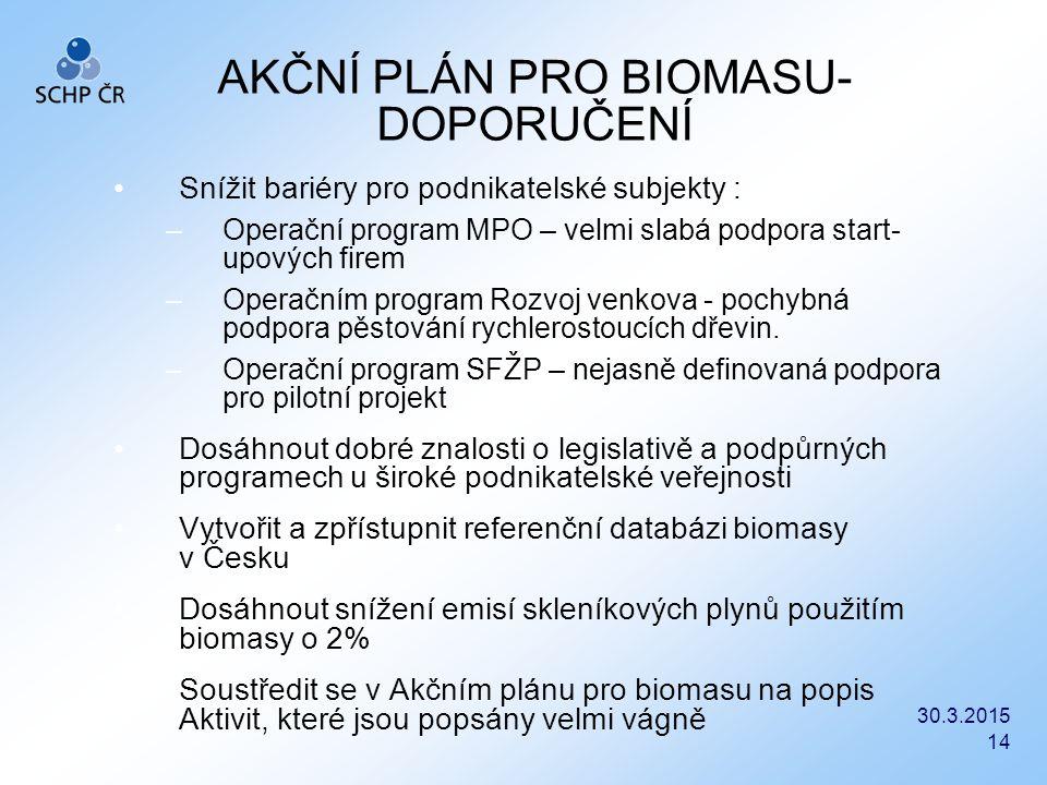 30.3.2015 14 AKČNÍ PLÁN PRO BIOMASU- DOPORUČENÍ Snížit bariéry pro podnikatelské subjekty : –Operační program MPO – velmi slabá podpora start- upových