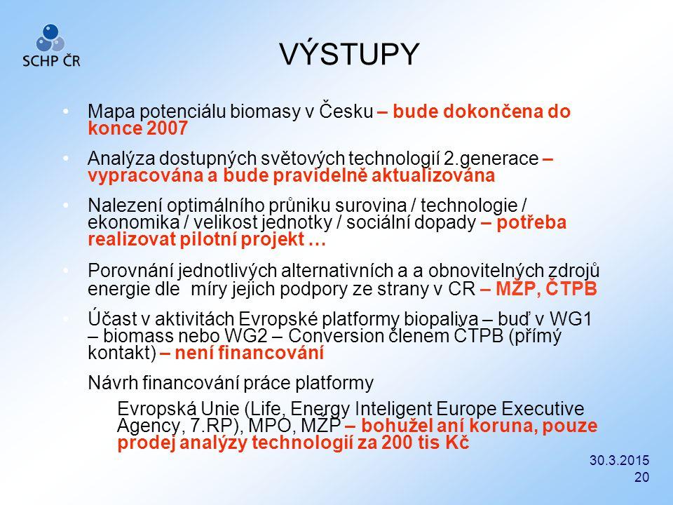 30.3.2015 20 VÝSTUPY Mapa potenciálu biomasy v Česku – bude dokončena do konce 2007 Analýza dostupných světových technologií 2.generace – vypracována
