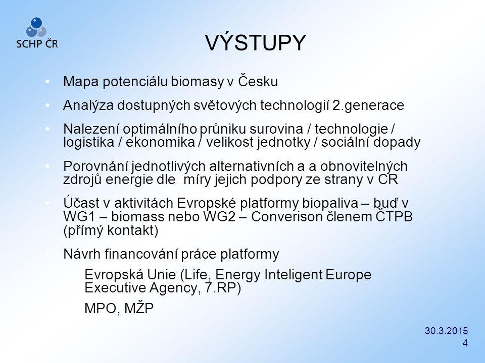 30.3.2015 5 MAPA POTENCIÁLU BIOMASY 2.GENERACE Mapa je před dokončením, zahrnuje : –Katastrální území (13 000) s indikací vhodnosti pro pěstování rychlerostoucích dřevín, energetických rostlin –Rozlišení vlastnictví pozemků –Indikace zdroje těžebních odpadů Použití mapy : –Detailní výpočet zdrojů biomasy v Česku –Efektivní nástroj na lokalizaci produkční oblasti energetických rostlin, zpracovatelských kapacit a logistických návazností –Po doplnění o ostatní zdroje bude sloužit jako komplexní podklad pro podnikatelské subjekty Doplnění o : –Obce bez plynofikace –Průmyslové zóny a potenciální lokalizace jednotek
