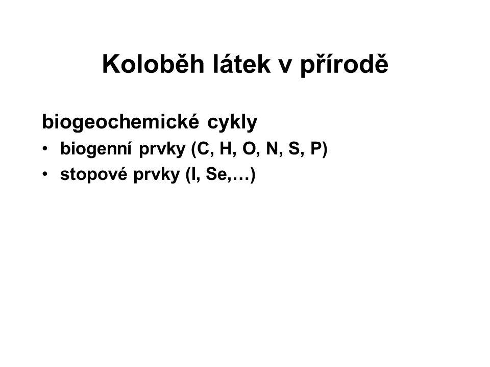Koloběh látek v přírodě biogeochemické cykly biogenní prvky (C, H, O, N, S, P) stopové prvky (I, Se,…)
