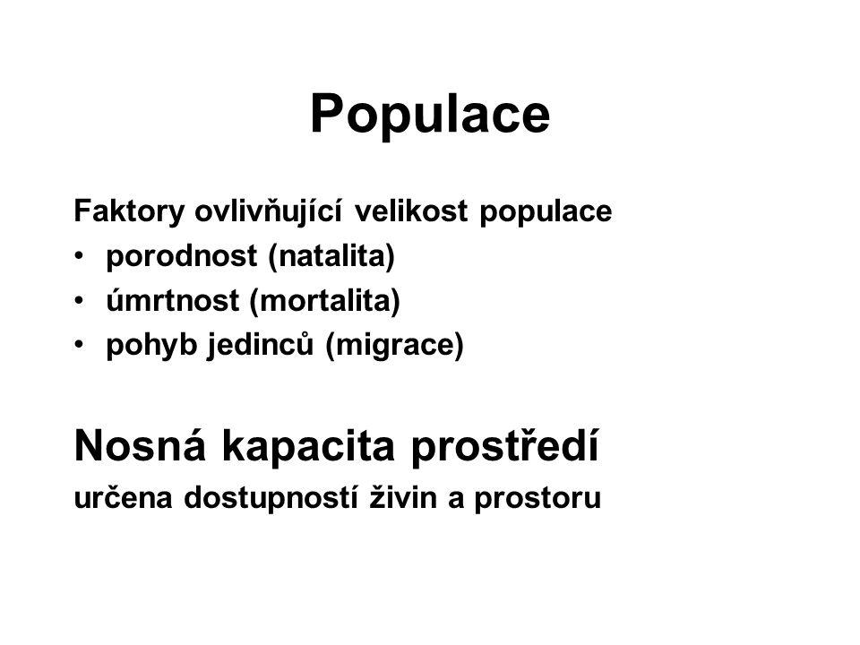 Populace Faktory ovlivňující velikost populace porodnost (natalita) úmrtnost (mortalita) pohyb jedinců (migrace) Nosná kapacita prostředí určena dostu