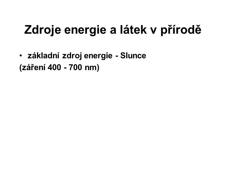 Zdroje energie a látek v přírodě základní zdroj energie - Slunce (záření 400 - 700 nm)