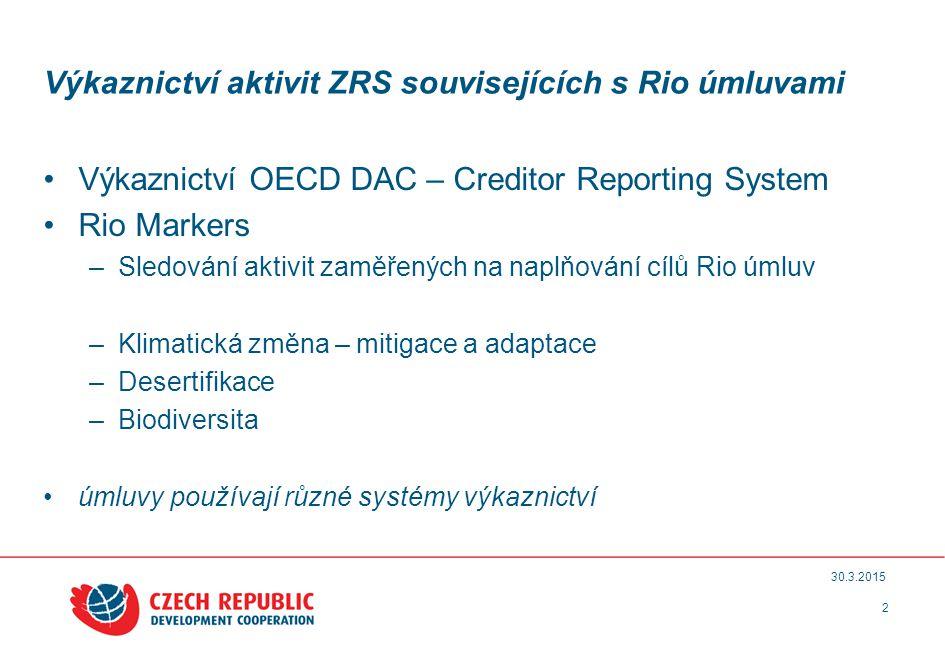 Výkaznictví aktivit ZRS souvisejících s Rio úmluvami Výkaznictví OECD DAC – Creditor Reporting System Rio Markers –Sledování aktivit zaměřených na naplňování cílů Rio úmluv –Klimatická změna – mitigace a adaptace –Desertifikace –Biodiversita úmluvy používají různé systémy výkaznictví 2 30.3.2015