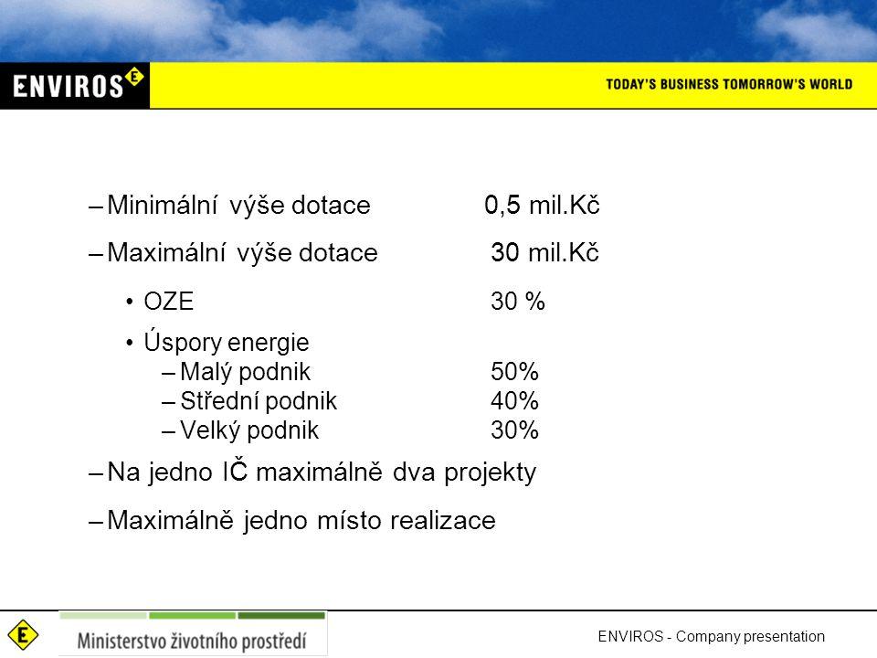 –Minimální výše dotace 0,5 mil.Kč –Maximální výše dotace30 mil.Kč OZE 30 % Úspory energie –Malý podnik50% –Střední podnik40% –Velký podnik30% –Na jedno IČ maximálně dva projekty –Maximálně jedno místo realizace ENVIROS - Company presentation