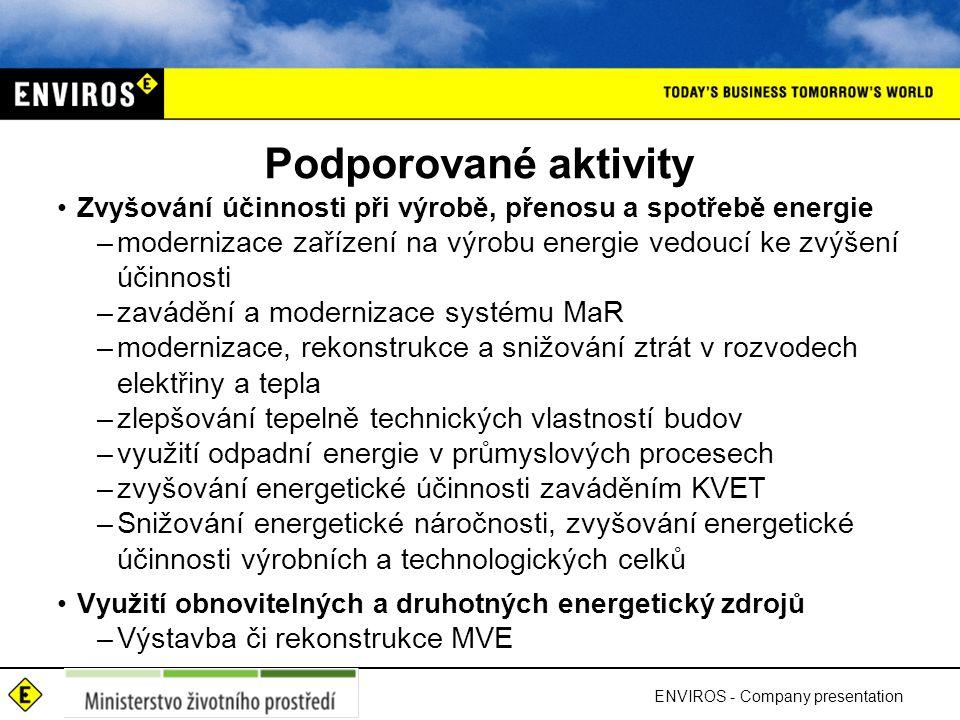 Podporované aktivity Zvyšování účinnosti při výrobě, přenosu a spotřebě energie –modernizace zařízení na výrobu energie vedoucí ke zvýšení účinnosti –