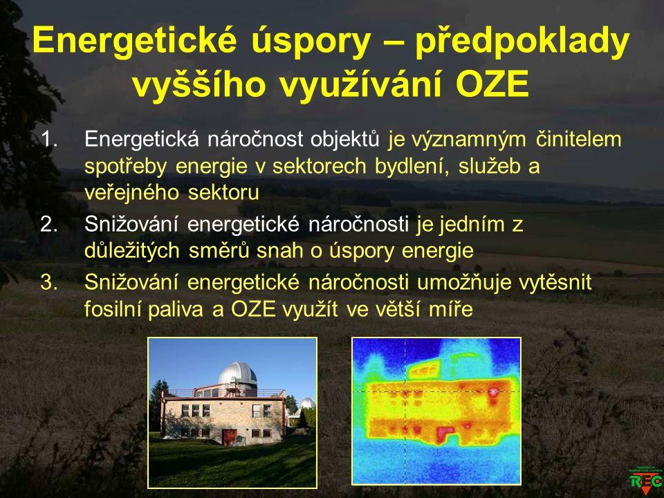 Energetické úspory – předpoklady vyššího využívání OZE 1.Energetická náročnost objektů je významným činitelem spotřeby energie v sektorech bydlení, sl